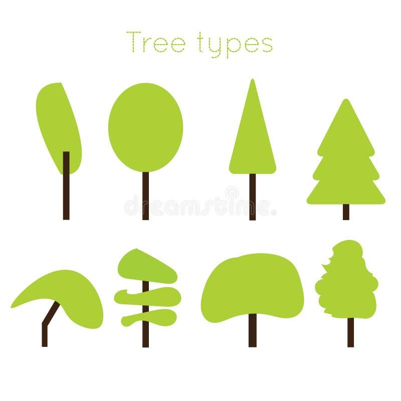 Τύποι δέντρων καθορισμένοι στοκ εικόνα με δικαίωμα ελεύθερης χρήσης