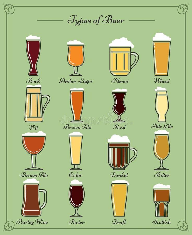 Τύποι εικονιδίων γραμμών μπύρας απεικόνιση αποθεμάτων
