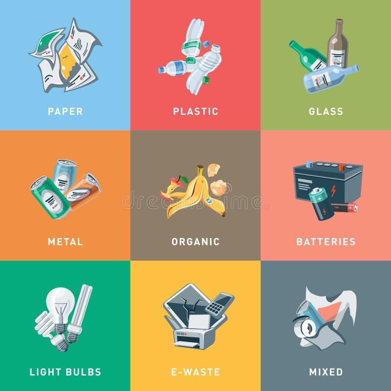 Τύποι κατηγοριών ανακύκλωσης αποβλήτων απορριμμάτων διανυσματική απεικόνιση