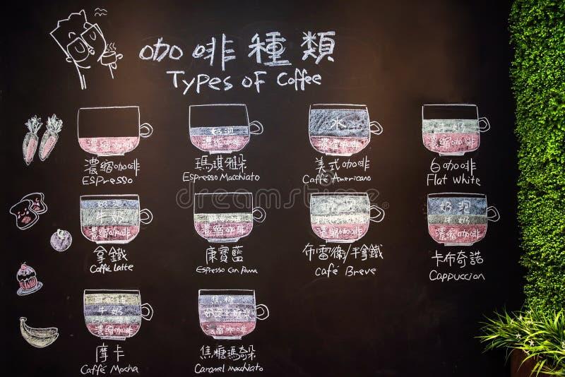 Τύποι καφέδων στοκ φωτογραφία με δικαίωμα ελεύθερης χρήσης