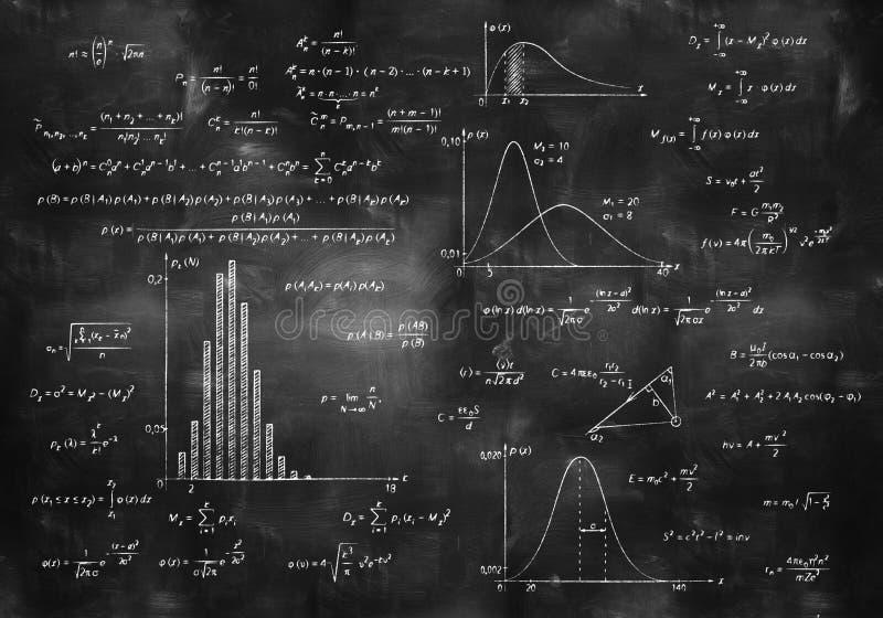 Τύποι φυσικής Math στον πίνακα κιμωλίας στοκ φωτογραφία