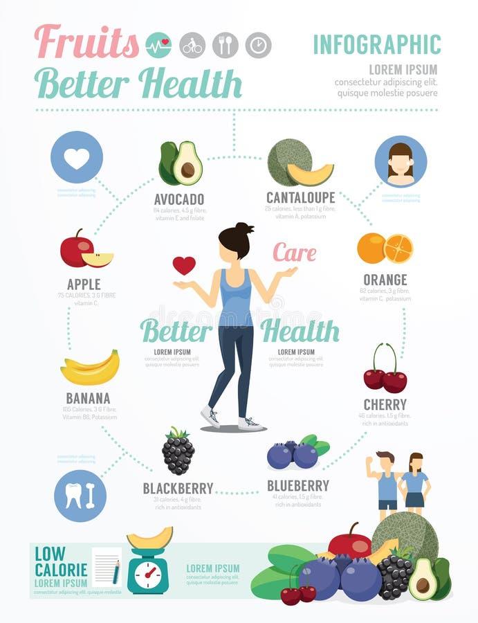Υγεία και φρούτα σχεδίου προτύπων Wellness για υγιές Infograph διανυσματική απεικόνιση
