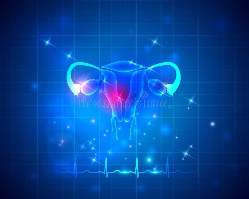 Υγεία μητρών ελεύθερη απεικόνιση δικαιώματος