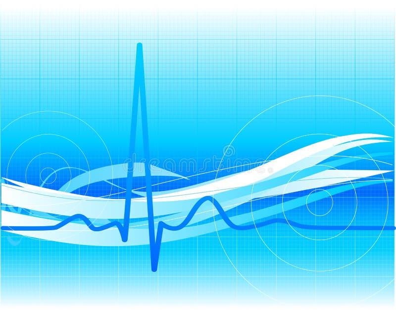 υγειονομική περίθαλψη ανασκόπησης ελεύθερη απεικόνιση δικαιώματος