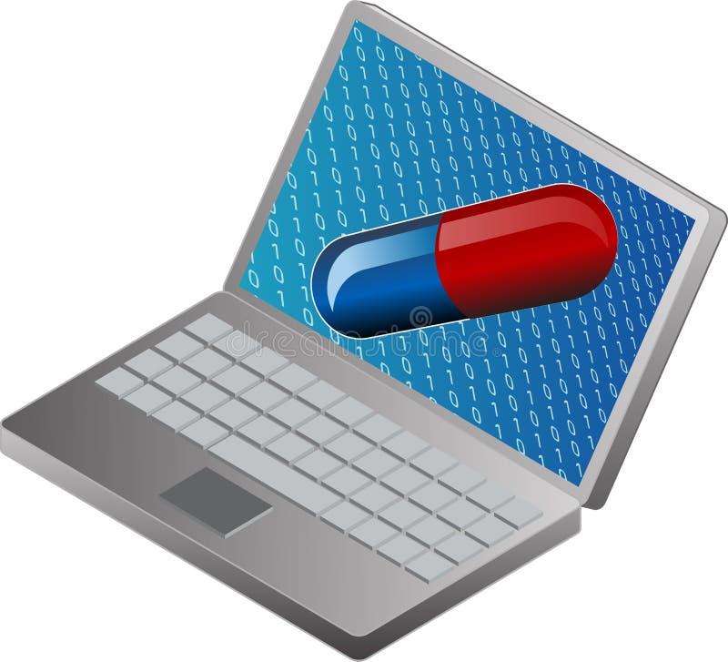 υγειονομική περίθαλψη on-lin ελεύθερη απεικόνιση δικαιώματος