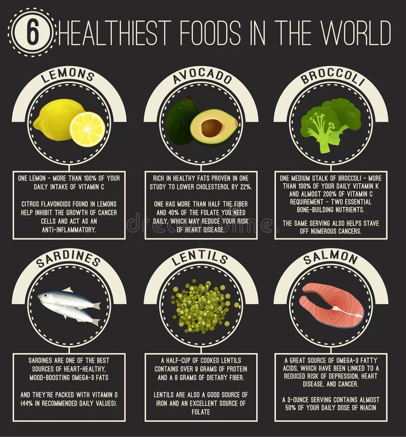 Υγιέστερα τρόφιμα στον κόσμο διανυσματική απεικόνιση