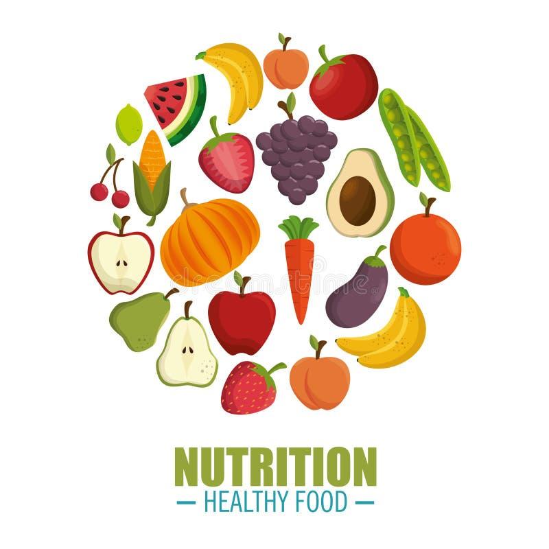υγιής έννοια τροφίμων διατροφής διανυσματική απεικόνιση