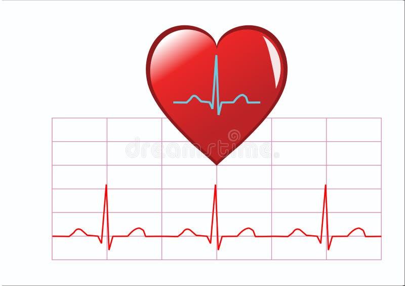 υγιής απεικόνιση καρδιών ελεύθερη απεικόνιση δικαιώματος