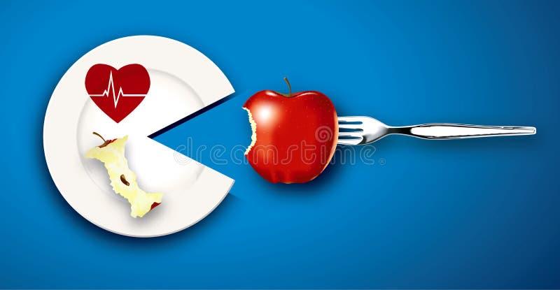 υγιής καρδιά τροφίμων ελεύθερη απεικόνιση δικαιώματος