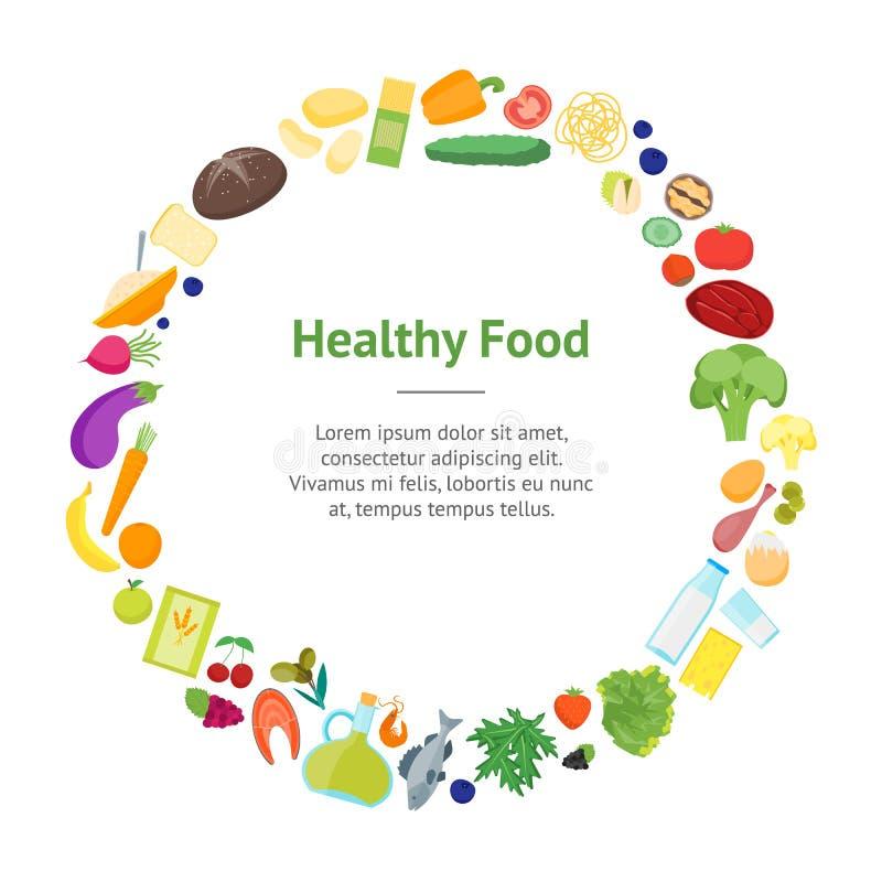 Υγιής κύκλος καρτών εμβλημάτων τροφίμων χρώματος κινούμενων σχεδίων διάνυσμα απεικόνιση αποθεμάτων