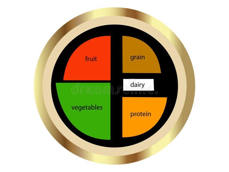 υγιής νέος τροφίμων διαγρ&a διανυσματική απεικόνιση