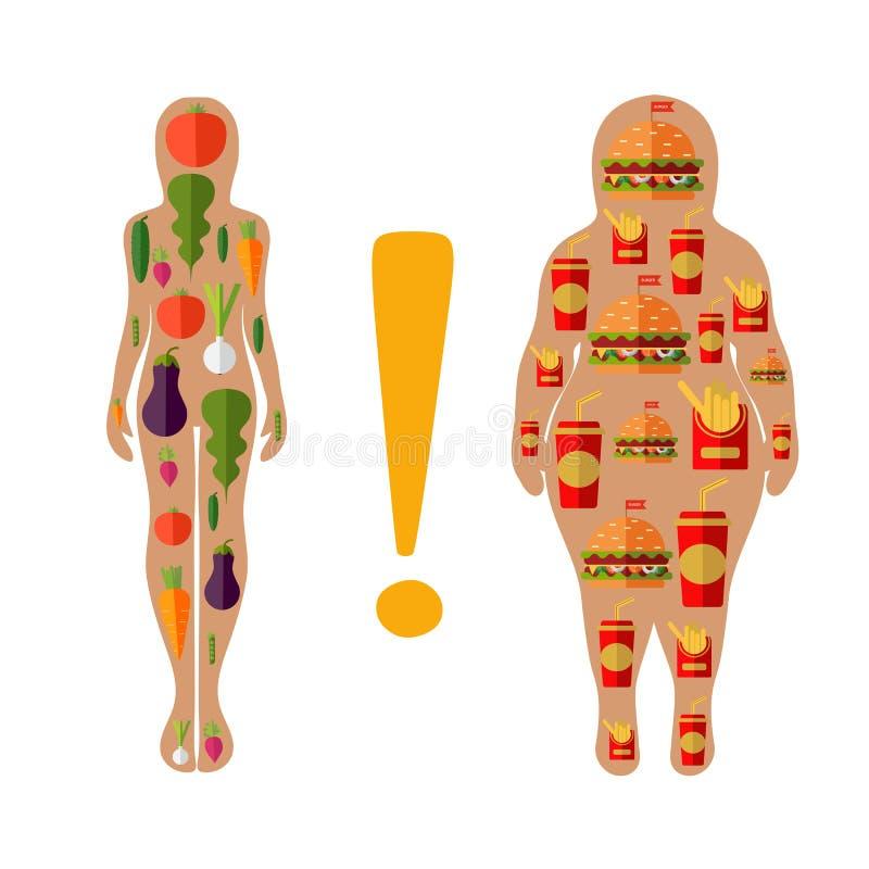 Υγιής τρόπος ζωής και κακές συνήθειες, μια υγιεινή διατροφή και ένα καθημερινό routi απεικόνιση αποθεμάτων