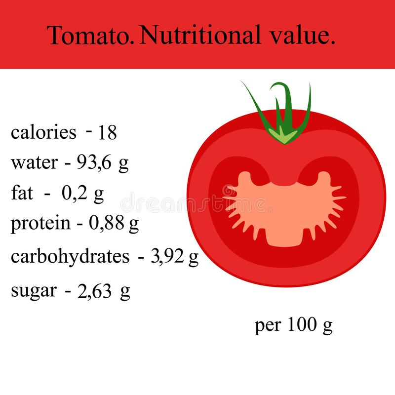 Υγιής τρόπος ζωής Ντομάτα απεικόνιση αποθεμάτων