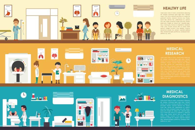 Υγιή διαγνωστικά ιατρικής έρευνας ζωής διανυσματική απεικόνιση