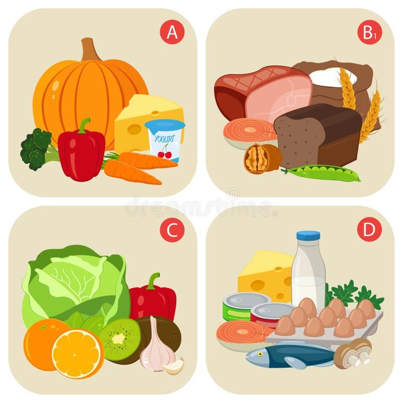 Υγιή προϊόντα που περιέχουν τις βιταμίνες Ομάδα Α, Β, Γ, Δ βιταμινών διανυσματική απεικόνιση