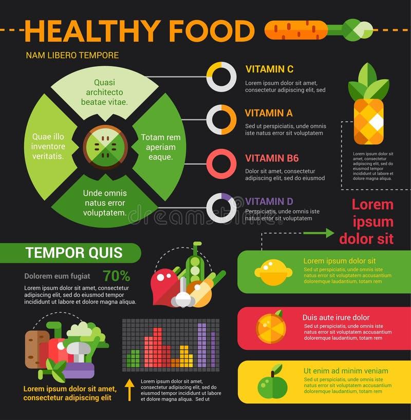 Υγιή τρόφιμα - αφίσα, πρότυπο κάλυψης φυλλάδιων ελεύθερη απεικόνιση δικαιώματος