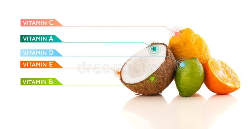 Υγιή φρούτα με τα ζωηρόχρωμα σύμβολα και τα εικονίδια βιταμινών στοκ εικόνες με δικαίωμα ελεύθερης χρήσης