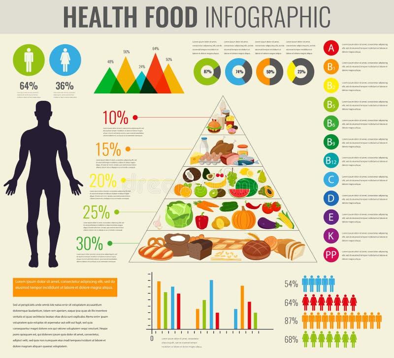 Υγιεινή διατροφή infographic απομονωμένο λευκό λαχανικών πυραμίδων καρυδιών γάλακτος κρέατος τροφίμων τυριών ψωμιού καρπός κατανά διανυσματική απεικόνιση