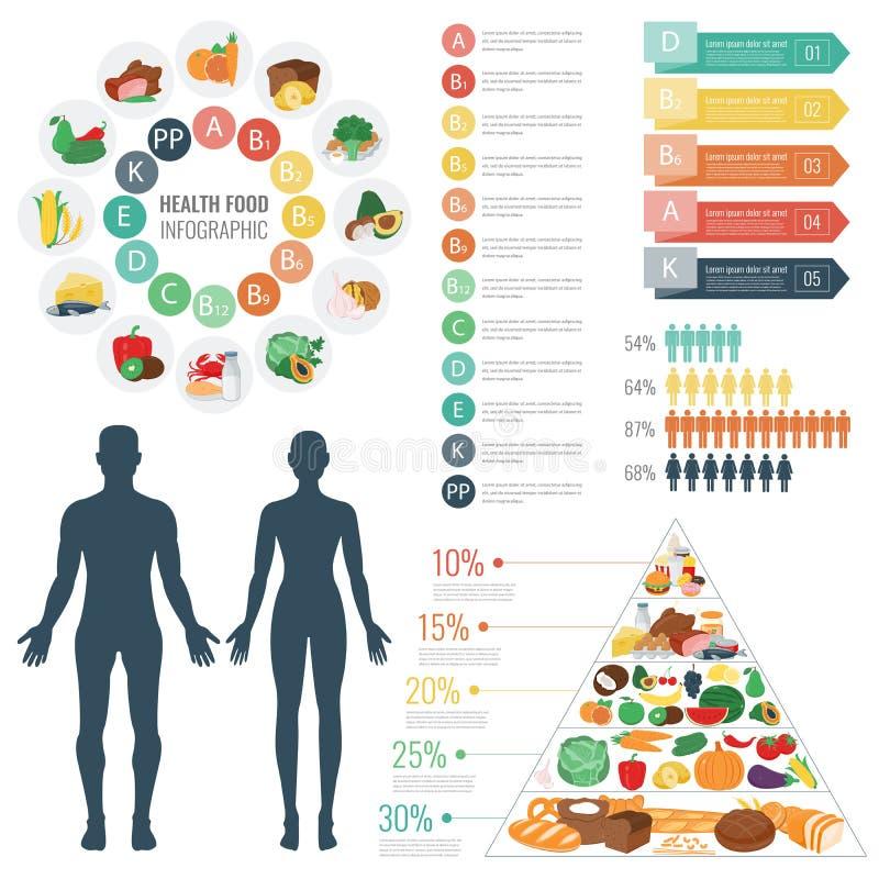 Υγιεινή διατροφή infographic απομονωμένο λευκό λαχανικών πυραμίδων καρυδιών γάλακτος κρέατος τροφίμων τυριών ψωμιού καρπός κατανά ελεύθερη απεικόνιση δικαιώματος
