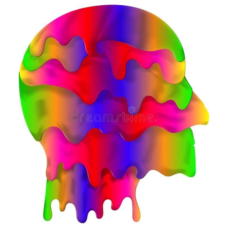 Υγροποιήστε το επικεφαλής διάνυσμα Στάζοντας ρευστό με μορφή κεφαλιού πλήρως στοκ φωτογραφία με δικαίωμα ελεύθερης χρήσης