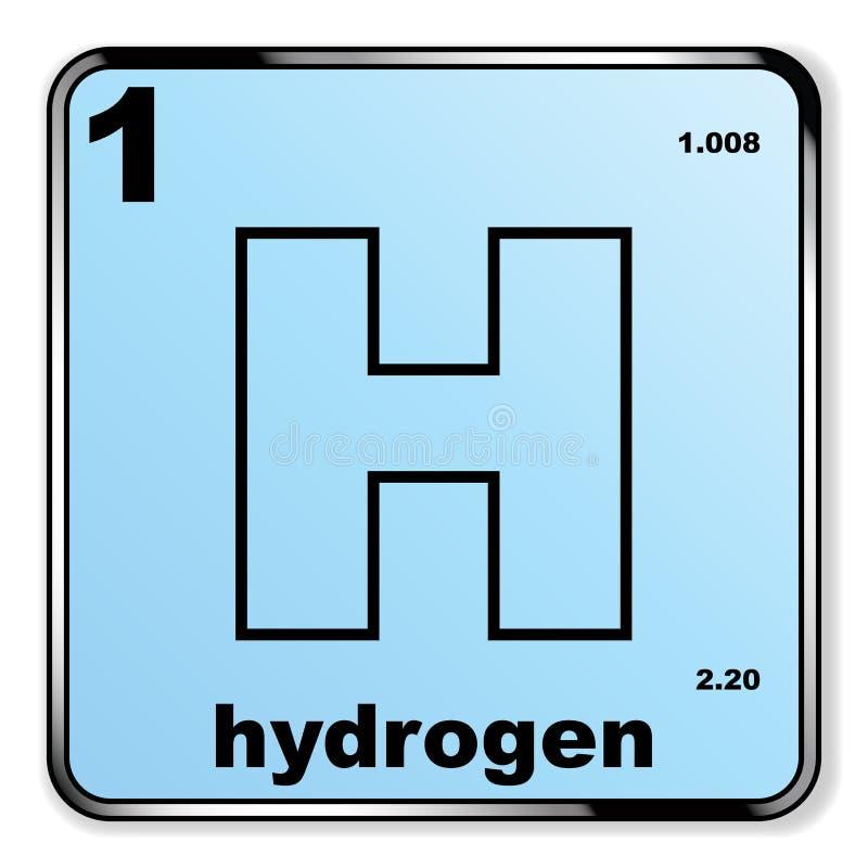 Υδρογόνο από τον περιοδικό πίνακα ελεύθερη απεικόνιση δικαιώματος