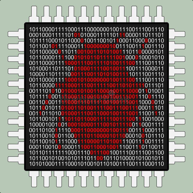 υλικό προγραμματιστικού λάθους στοκ φωτογραφίες