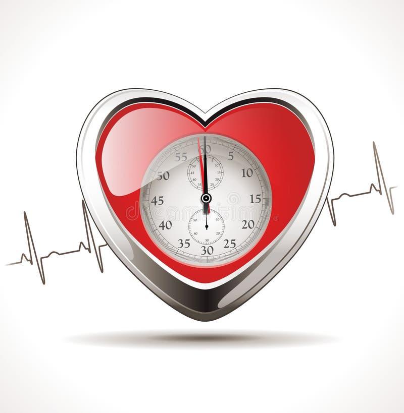 Υπέρταση - υγιής καρδιά ελεύθερη απεικόνιση δικαιώματος