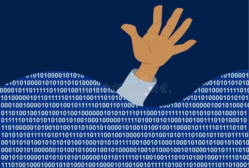 Υπερφόρτωση πληροφοριών απεικόνιση αποθεμάτων