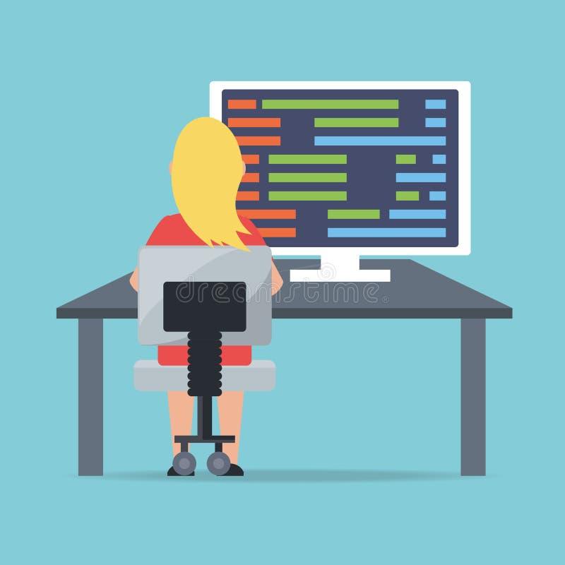 Υπεύθυνος για την ανάπτυξη Ιστού που λειτουργεί στην κωδικοποίηση προγραμματισμού υπολογιστών διανυσματική απεικόνιση