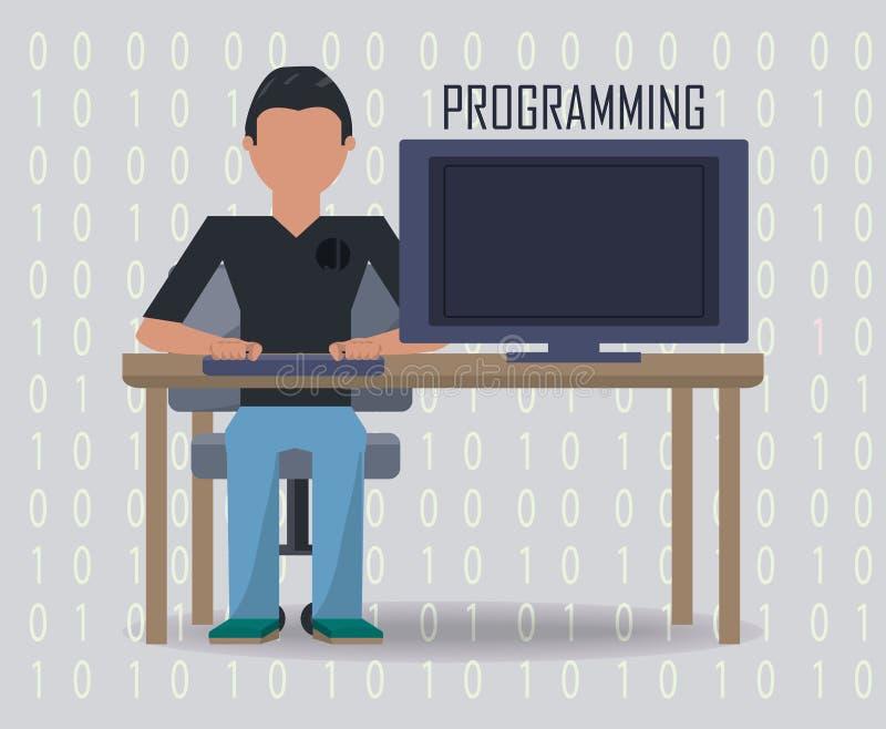 Υπεύθυνος για την ανάπτυξη Ιστού που λειτουργεί στην κωδικοποίηση προγραμματισμού υπολογιστών απεικόνιση αποθεμάτων
