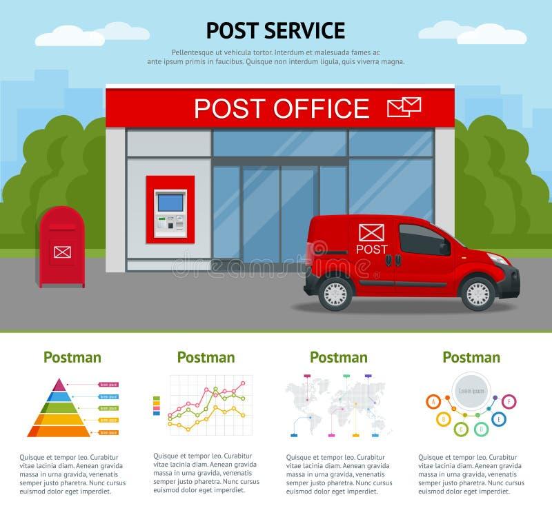Υπηρεσία ταχυδρομείου με το οδηγώντας αυτοκίνητο ταχυδρόμων για την παράδοση και το infographics Διανυσματική απεικόνιση στο υπόβ ελεύθερη απεικόνιση δικαιώματος