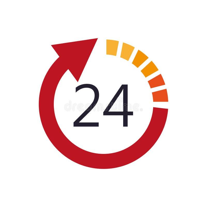 υπηρεσία 24 ωρών απεικόνιση αποθεμάτων