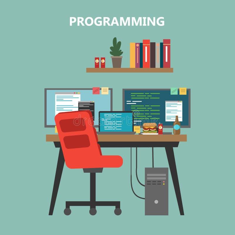 Υπολογιστής γραφείου υπεύθυνων για την ανάπτυξη Ιστού απεικόνιση αποθεμάτων