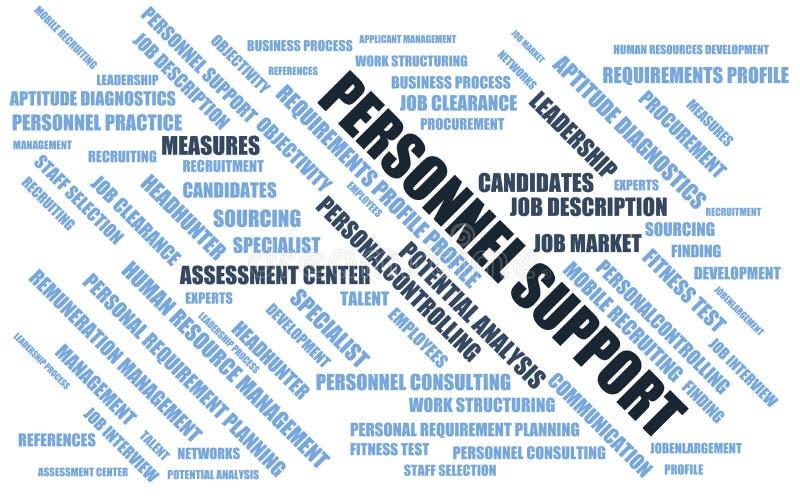 Υποστήριξη προσωπικού - σύννεφο λέξης/wordcloud με τους όρους για τη στρατολόγηση διανυσματική απεικόνιση