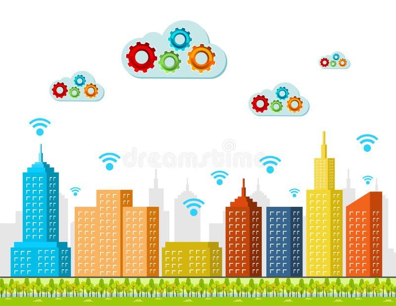 υπολογίζοντας υπηρεσίες σύννεφων Έξυπνη έννοια πόλεων ελεύθερη απεικόνιση δικαιώματος