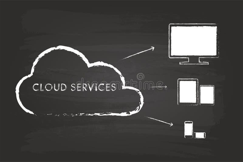 Υπολογισμός σύννεφων γραφικός ελεύθερη απεικόνιση δικαιώματος