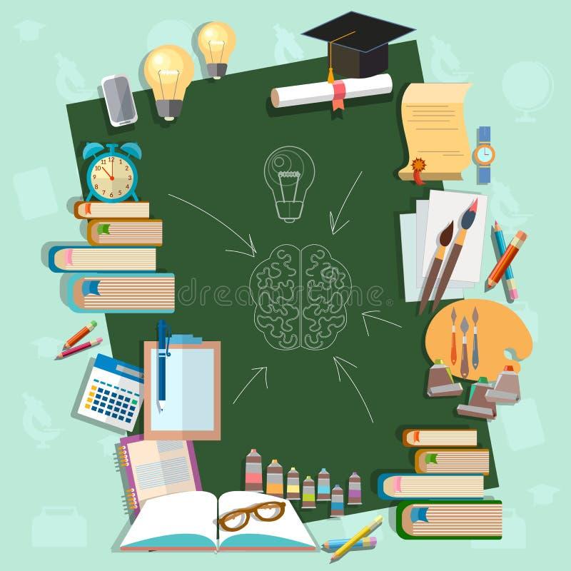 Υπόβαθρο εκπαίδευσης πίσω στην πανεπιστημιούπολη κολλεγίων πινάκων σχολικών σχολείων διανυσματική απεικόνιση