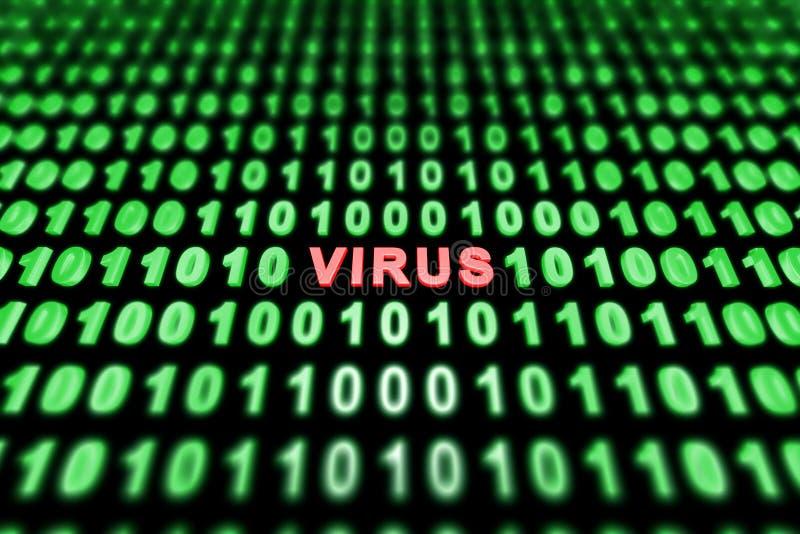 Υπόβαθρο ιών ελεύθερη απεικόνιση δικαιώματος