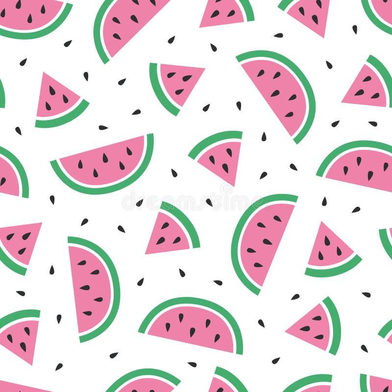 Υπόβαθρο καρπουζιών Απεικόνιση θερινών φρούτων E ελεύθερη απεικόνιση δικαιώματος