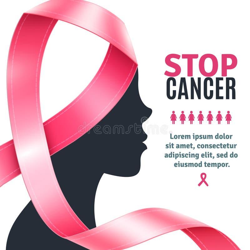 Υπόβαθρο κορδελλών συνειδητοποίησης καρκίνου του μαστού απεικόνιση αποθεμάτων