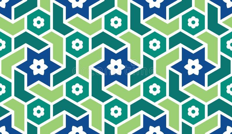 Υπόβαθρο με το άνευ ραφής σχέδιο στο ισλαμικό ύφος διανυσματική απεικόνιση
