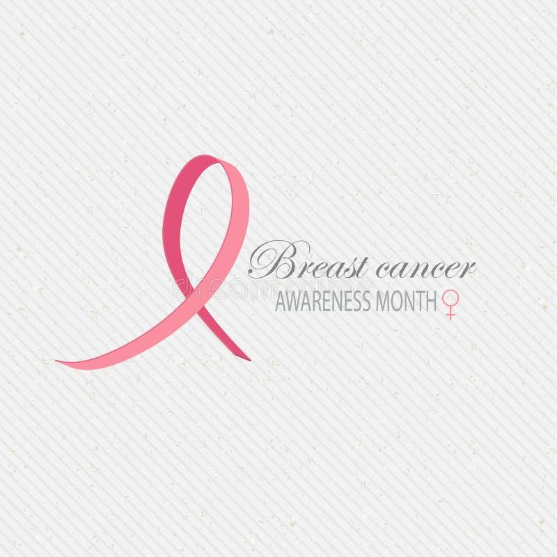 Υπόβαθρο συνειδητοποίησης καρκίνου του μαστού ελεύθερη απεικόνιση δικαιώματος