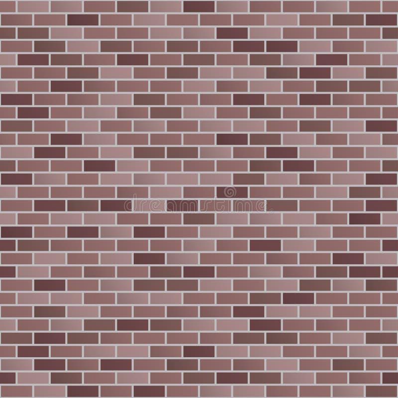 Υπόβαθρο τοίχων - ατέλειωτα ελεύθερη απεικόνιση δικαιώματος