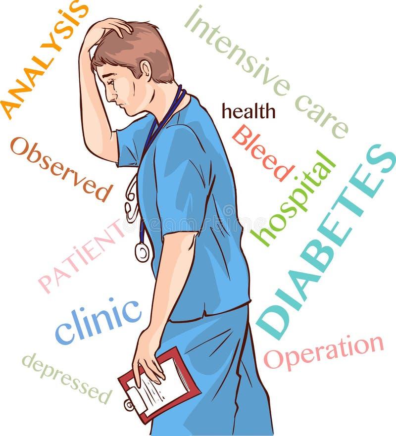 Υπόβαθρο υγειονομικής περίθαλψης με τις λέξεις τυπογραφίας του καταθλιπτικού γιατρού ελεύθερη απεικόνιση δικαιώματος