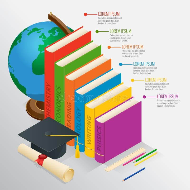 Υπόδειξη ως προς το χρόνο εκπαίδευσης βημάτων βιβλίων Isometric σχολείο γνώσης και πίσω στη σχολική διανυσματική απεικόνιση μπορέ διανυσματική απεικόνιση