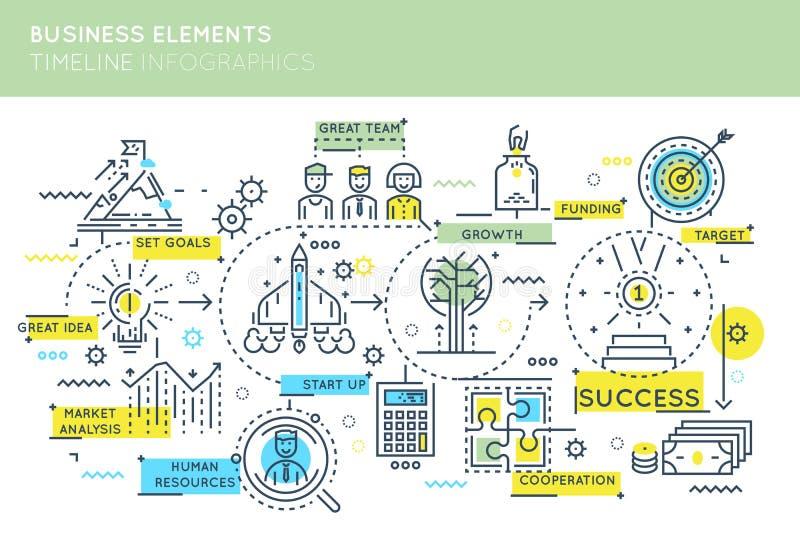 Υπόδειξη ως προς το χρόνο Infographics επιχειρησιακών στοιχείων διανυσματική απεικόνιση