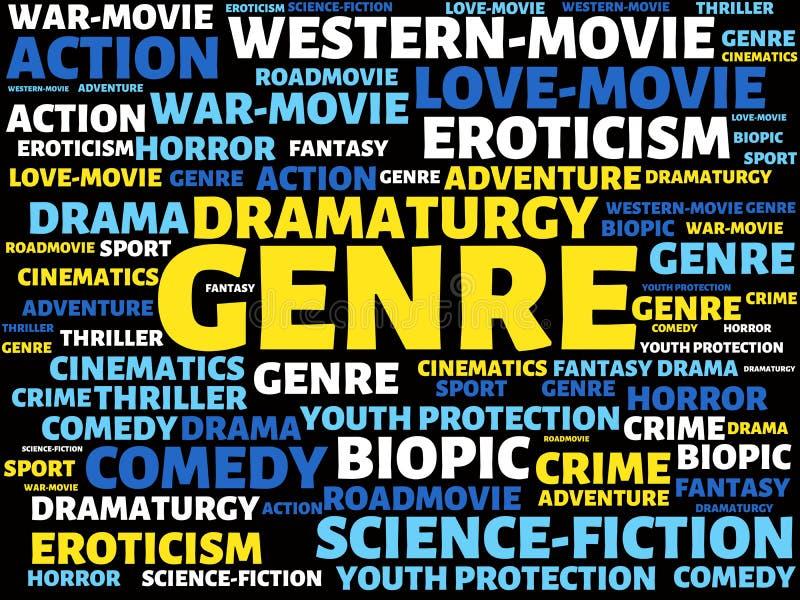 ΥΦΟΣ - εικόνα με τις λέξεις που συνδέονται με τον ΚΙΝΗΜΑΤΟΓΡΑΦΟ θέματος, λέξη, εικόνα, απεικόνιση απεικόνιση αποθεμάτων