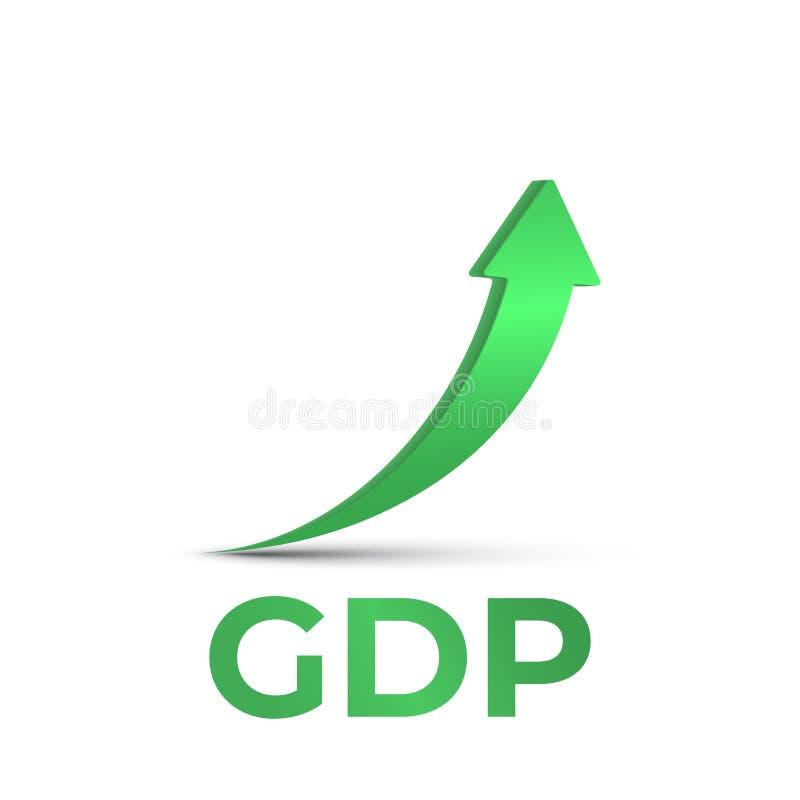 Υψηλή ανάπτυξη ΑΕΠ, πράσινο βέλος επάνω στο εικονίδιο Διανυσματική αύξηση ΑΕΠ, σύμβολο επιχειρησιακού κέρδους ελεύθερη απεικόνιση δικαιώματος