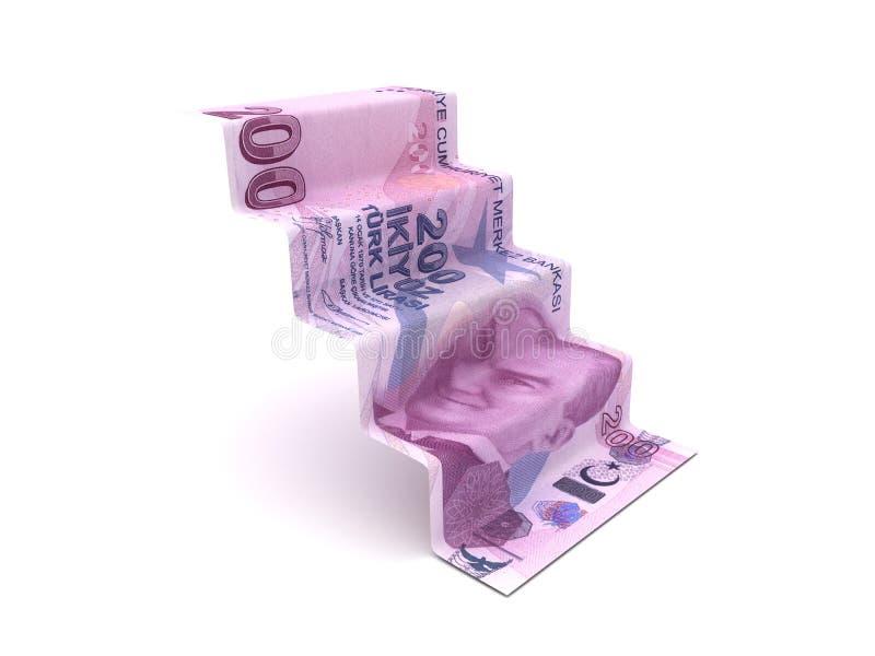 Υψηλότερα βήματα με την τουρκική λιρέτα απεικόνιση αποθεμάτων