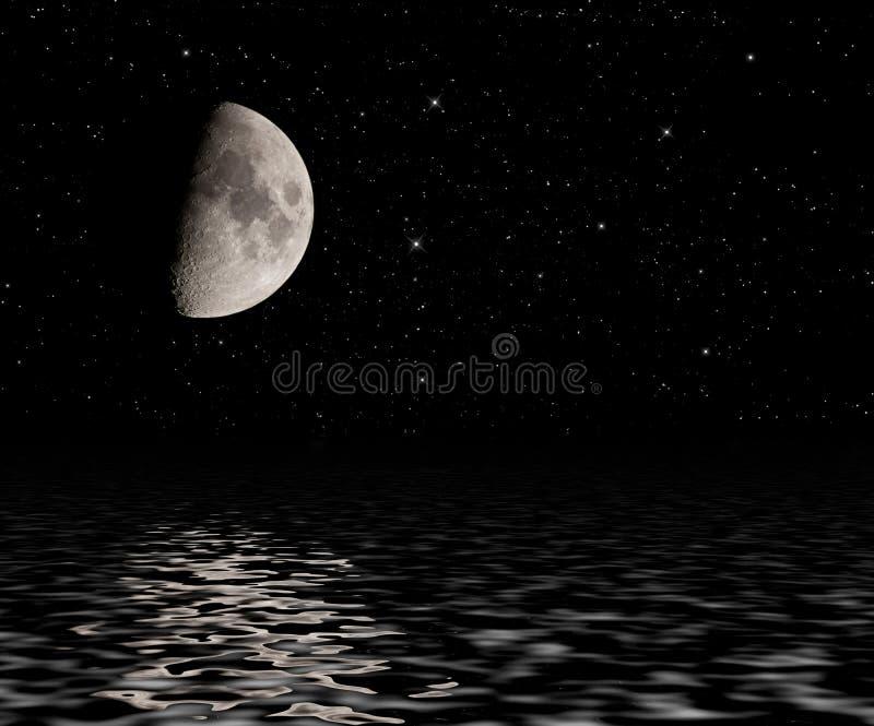 Φεγγάρι που απεικονίζεται στο νερό. ελεύθερη απεικόνιση δικαιώματος